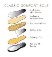 CLASSIC COMFORT SOLE.png